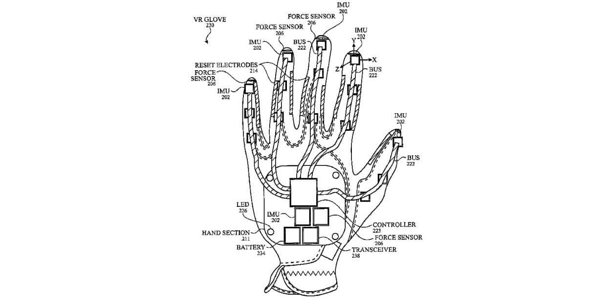 vr перчатки от apple